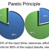 Effective Management Techniques: Pareto Analysis
